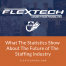 What The Statistics Show About The Future of The Staffing Industry
